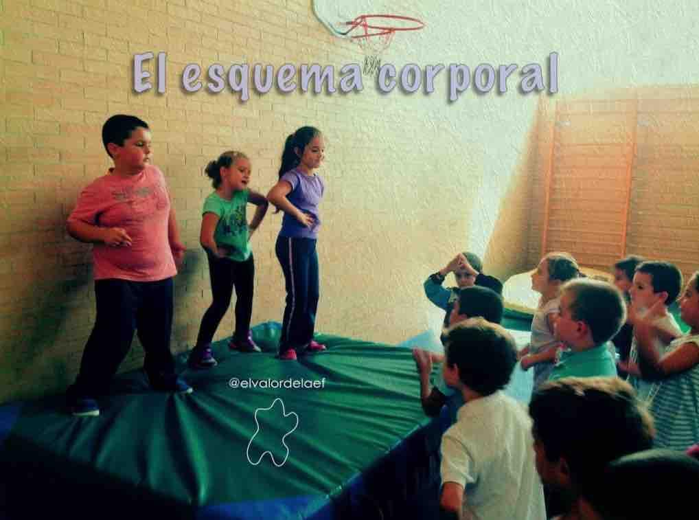 Juegos para desarrollar el esquema corporal en 2º de primaria