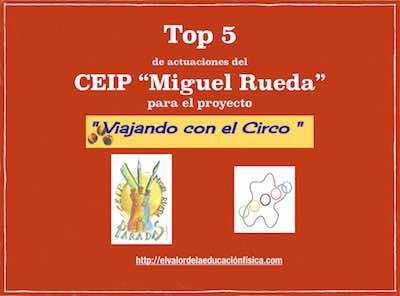 CEIP Miguel Rueda top cinco actuaciones circo