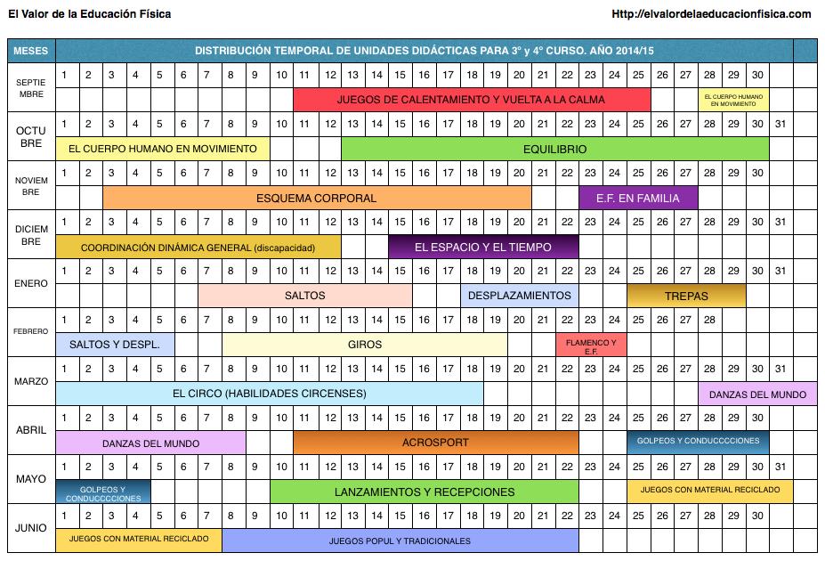 planificación de educación física cursos de 3º y 4º de primaria