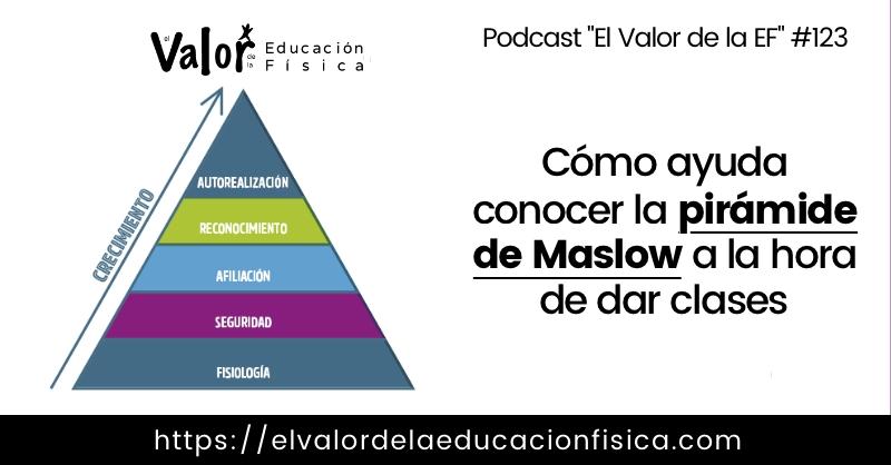 pirámide de Maslow y educación física, cómo ayuda conocer las necesidades del alumnado.